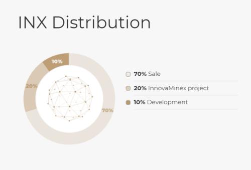 InnovaMinex