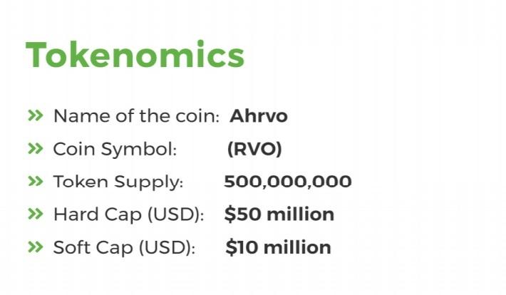 ahrvo(RVO) tokenomics
