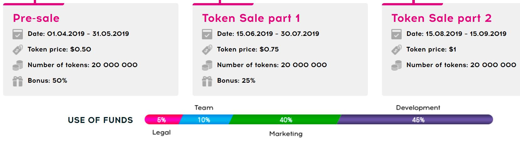 winwincoin token sale date